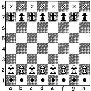 Cel białych pionów - krzyżyki. Cel czarnych pionów - kropki.