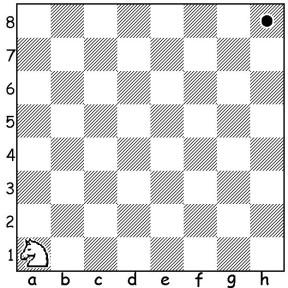 Skoczek z pola a1 ma pójść na pole h8 w 6 ruchach.