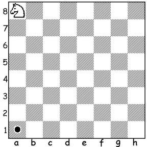 Skoczek z pola a8 ma pójść na pole a1 w 5 ruchach.