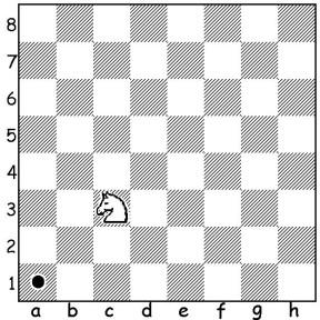 Skoczek z pola c3 ma pójść na pole a1 w 4 ruchach.