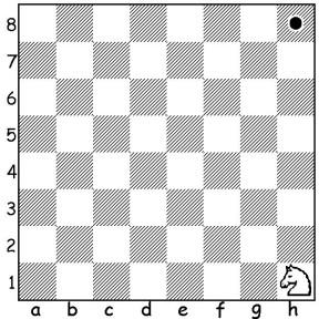 Skoczek z pola h1 ma pójść na pole h8 w 5 ruchach.