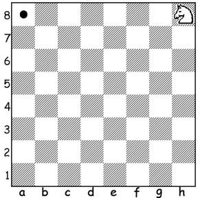 Skoczek z pola h8 ma pójść na pole a8 w 5 ruchach.