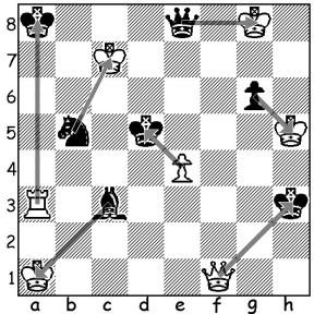 szach