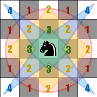 chess_knight_all