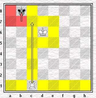 9...Kb7-b8? 10.Wc1-c7!