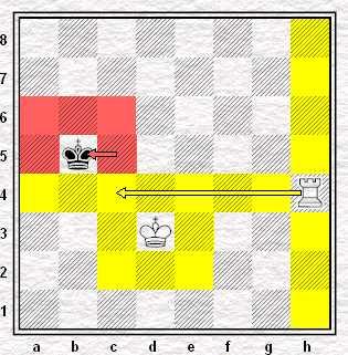 4...Kc5-b5 5.Wh4-c4!