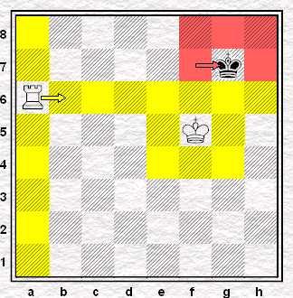 15...Kf7-g7 16.Wa6-b6
