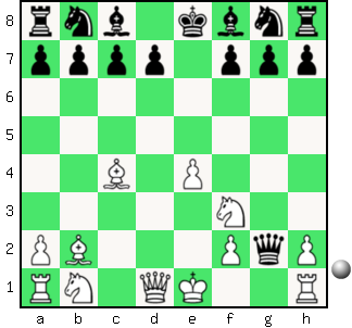 chessdiag143.php