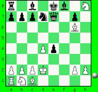 chessdiag324.php
