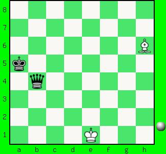 chessdiag887