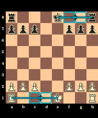 roszada długa i krótka, diagram szachowy, przepisy szachowe, posunięcia specjalne, kurs interaktywny szachydzieciom.pl,