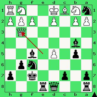 szachy, mat w 1 ruchu, wypad hetmana, interaktywny podręcznik szachowy,