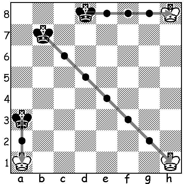 opozycja, interaktywny podręcznik szachowy, szachy dla dzieci, lekcje szachowe, króle,