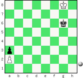 chessdiag255.php