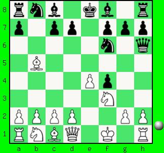 chessdiag215.php