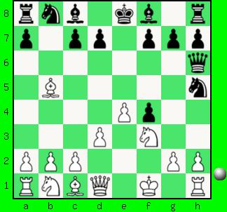 chessdiag216.php