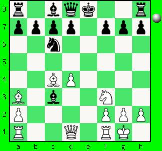 chessdiag198.php