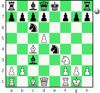 chessdiag199.php