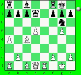 chessdiag201.php