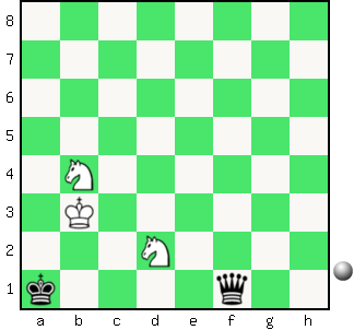 chessdiag110.php