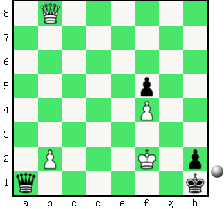 chessdiag83.php
