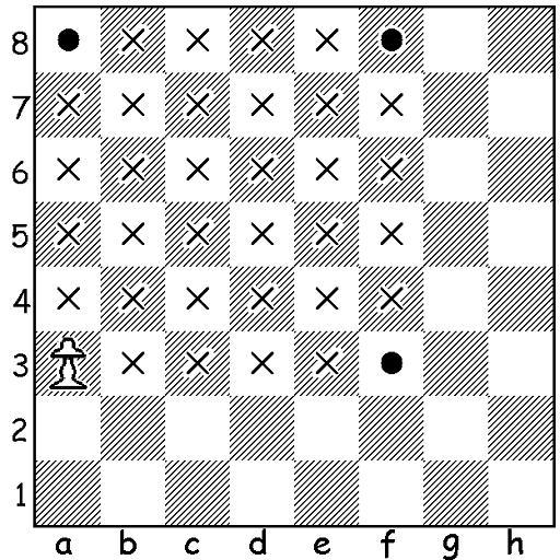 kwadrat 3