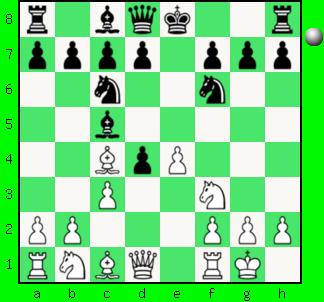 chessdiag192.php
