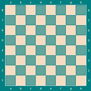 szachownica, interaktywny podręcznik szachowy, szachy dla dzieci, diagram, współrzędne, pierwszy krok w szachach, nauka szachów, książka szachowa,