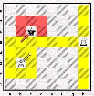 7...Kb5-c6 8.Kb3-c4