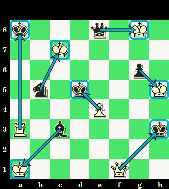 Różne bierki dają szacha, nauka gry w szachy dla początkujących, interaktywny podręcznik szachowy, diagram, lekcje szachowe,