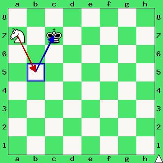 Szach skoczkiem, atak na króla, interaktywny podręcznik szachowy, skoczek, król, diagram, apronus, lekcje szachowe, nauka szachów,