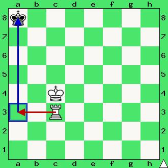 Szach wieżą, atak na króla, interaktywny podręcznik szachowy, diagram, apronus, wieża, król, nauka gry w szachy, lekcje szachowe dla początkujących, kurs szachów,