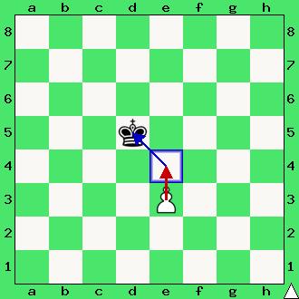 Szach pionkiem, pion, pionek, atak na króla, król, interaktywny podręcznik szachowy, lekcje szachowe, diagram, nauka szachów,