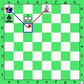 Mat gońcem, atak na króla, goniec, koniec partii szachowej, cel gry w szachy, interaktywny podręcznik szachowy, król,