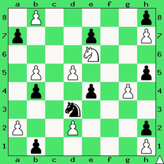 skoczki zbierają grzyby, zbieranie grzybów skoczkami, lekcje szachowe, interaktywny podręcznik szachowy, skoczek, posunięcia skoczka, nauka gry w szachy dla początkujących, pierwszy krok w szachach,