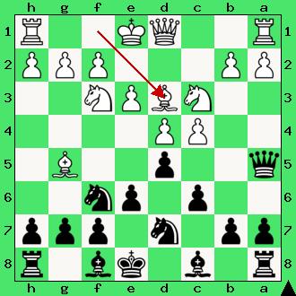 szachy, nieprzyjęty gambit hetmański, wariant Cambridge springs, błędy i pułapki debiutowe, interaktywny podręcznik szachowy,