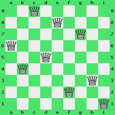 szachy, hetman, hetmany, Interaktywny Podręcznik Szachowy, duża szachownica, apronus, 9 hetmanów na szachownicy 9×9 rozstawione tak by się wzajemnie nie atakowały.