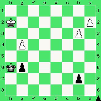 diagram, apronus, interaktywny podręcznik szachowy, końcówka pionowa, lekcje szachowe, nauka szachów,