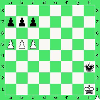 Jose Raul Capablanca, przełom pionkowy, oddalony wolniak, kwadrat piona, Ćwiczenia, interaktywny podręcznik szachowy, apronus, diagram, końcówka pionowa, szachy dla dzieci, lekcje szachów, partia szachowa, króle, pionki, promocja,