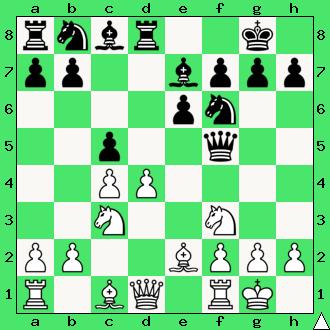 złap czarnego hetmana, hetman, apronus, interaktywny podręcznik szachowy, diagram, lekcje szachowe, nauka szachów, partia szachowa, rozwiązanie zadania szachowego, szachy dla początkujących,