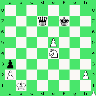 wygrana, diagram, apronus, interaktywny podręcznik szachowy, piękno w szachach, szachowa estetyka, zadanie szachowe, nauka szachów, szachy dla początkujących, podwójne uderzenie, widełki, zaciągnięcie, kwadrat piona, skoczek, szach, szech, garde, król, hetman,