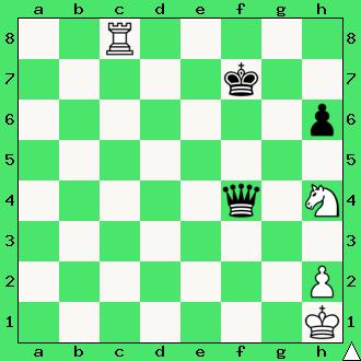 wygrana, diagram, apronus, interaktywny podręcznik szachowy, piękno w szachach, szachowa estetyka, zadanie szachowe, rozwiązanie zadania szachowego, nauka szachów, szachy dla początkujących, podwójne uderzenie, widełki, zaciągnięcie, skoczek, szach, szech, garde, król, hetman, wieża