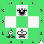 remis, brak siły matującej, interaktywny podręcznik szachowy, król i goniec przeciwko królowi, apronus, diagram, część szachownicy, lekcje szachowe, nauka szachów, szachy dla początkujących, zasady gry,