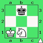 remis, brak siły matującej, interaktywny podręcznik szachowy, król i skoczek przeciwko królowi, apronus, diagram, część szachownicy, lekcje szachowe, nauka szachów, szachy dla początkujących, zasady gry,