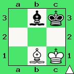 remis, brak siły matującej, interaktywny podręcznik szachowy, król i goniec, gońce jednobarwne, apronus, diagram, część szachownicy, lekcje szachowe, nauka szachów, szachy dla początkujących, zasady gry,