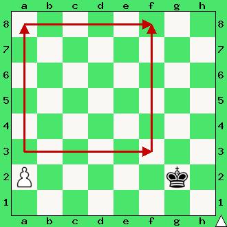 Kwadrat piona, prawo kwadratu, diagram, apronus, interaktywny podręcznik szachowy, pionek, król, dawid przepiórka, końcówka pionkowa, promocja, lekcje szachowe, szachy dla początkujących, nauka szachów,