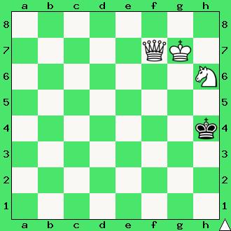 mat w 2 ruchach, szachy dla początkujących, interaktywny podręcznik szachowy, rozwiązanie zadania szachowego, nauka gry w szachy dla dzieci, lekcje szachowe, matowanie hetmanem i skoczkiem, uczymy się szachów, daj mata w dwóch posunięciach, diagram, apronus, hetman, skoczek, król, piękno w szachach,