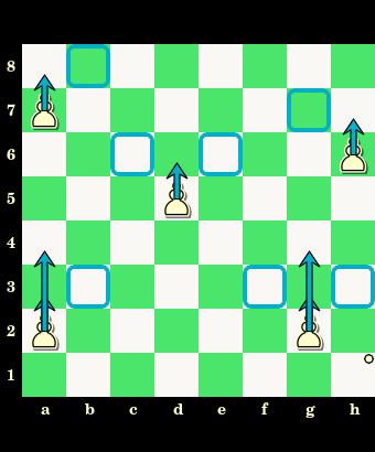 posunięcia i bicia pionów, pionek, interaktywny podręcznik szachowy, nauka szachów, szachowe lekcje, diagram, szachownica, współrzędne, szkoła szachowa, szachy dla dzieci,