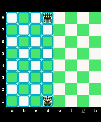 skrzydło hetmańskie, lewa połowa szachownicy, hetmany, diagonale, szachownica, diagram, interaktywny podręcznik szachowy, lekcje szachowe, szachy dla dzieci, strona szachowa, nauka szachów,