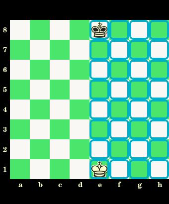 skrzydło królewskie, prawa połowa szachownicy, króle, szachownica, diagram, interaktywny podręcznik szachowy, lekcje szachowe, szachy dla dzieci, strona szachowa, nauka szachów,